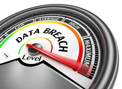 DataBreachMeter
