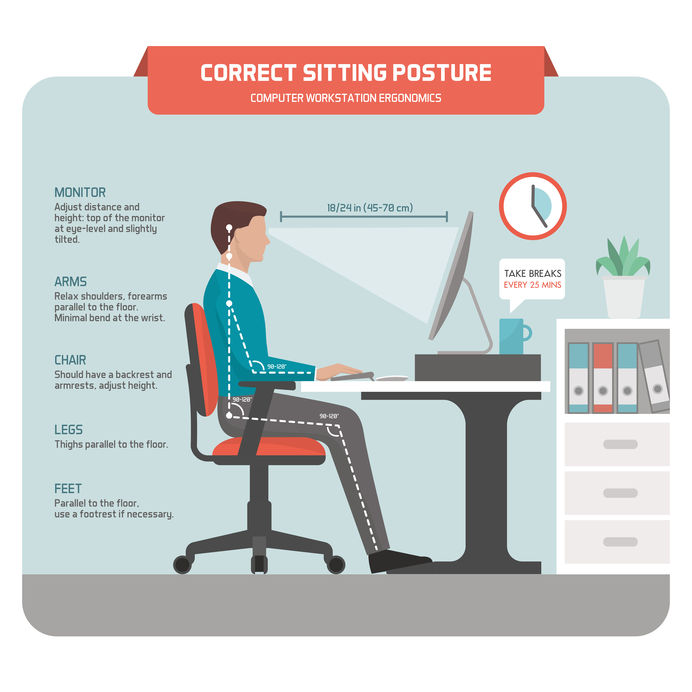 Work from Home - Ergonomics - Ekaru